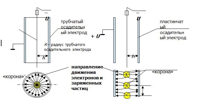 1) или 2111-1411020-60 (м 1.